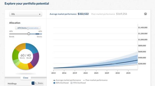 betterment-screenshot-allocation